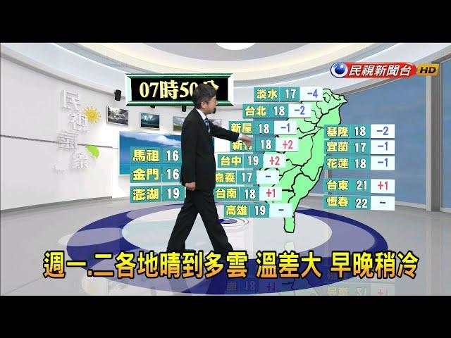 2020/01/06 週一.二各地晴到多雲 溫差大 早晚稍冷-民視新聞
