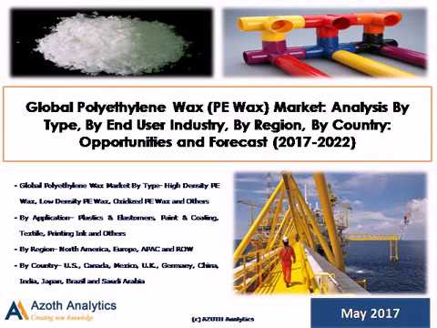wax market in 70 countries opportunities The report titled, global polyethylene wax (pe wax) market: analysis by type, by end user industry, by region, by country: opportunities and forecast (2017.