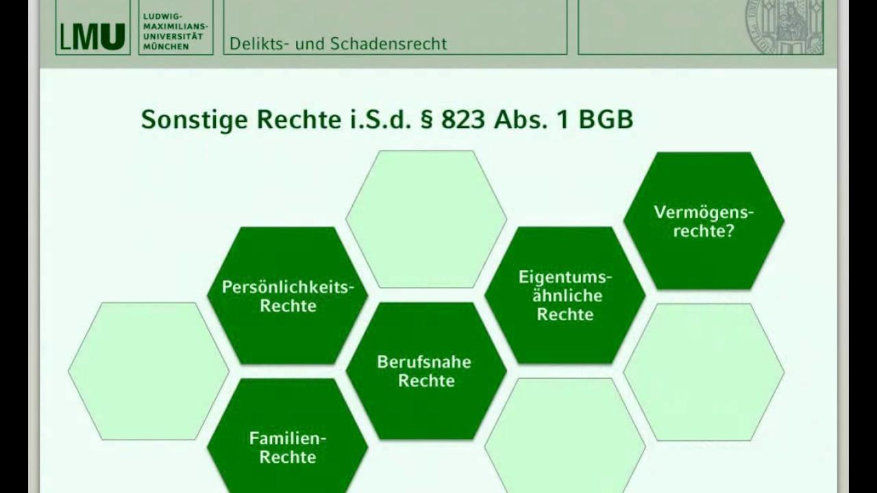 823 bgb schema