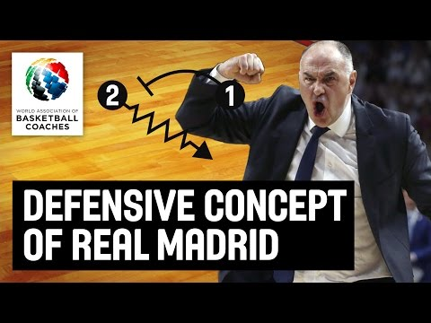 Defensive Concept of Real Madrid - Pablo Laso - Basketball F