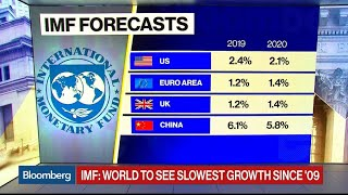 Trade War Causes IMF to Cut Global Growth Forecast