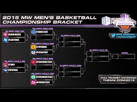 2015 MW Men's Basketball Tournament Bracket