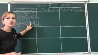 CONTINUOUS . 1 урок. Present Continuous. Для всех классов.