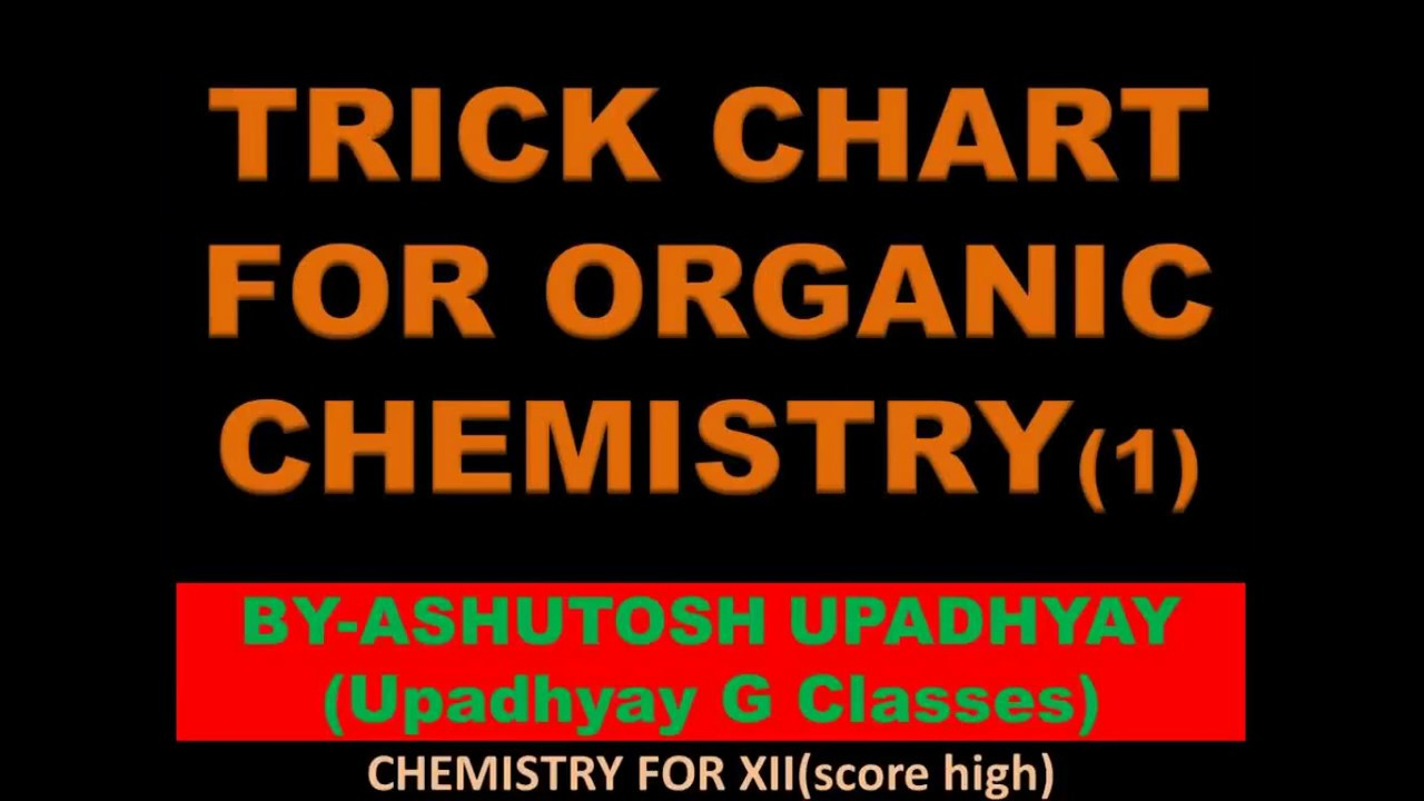 Magic Chart For Organic Chemistry Reactions For Board Exam Youtube