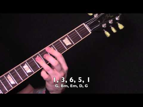 15 Popular Guitar Chord Progressions For Song Writing & Jamming (Tuned to Eb)