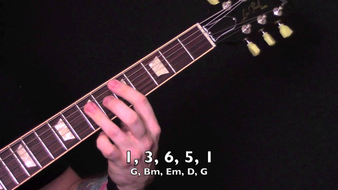 Essential Chord Progressions Website