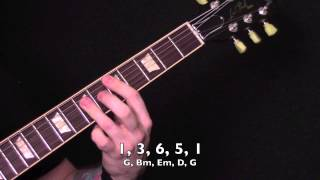 15 Popular Guitar Chord Progressions For Song Writing & Jamming
