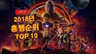 2018년 영화 흥행순위 Top10 #JayTV