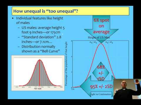 Lecture 11 Inequality