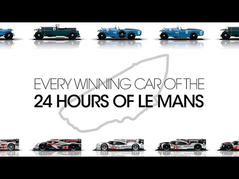 Le Mans winners: Every winning car of 24 hours of Le Mans