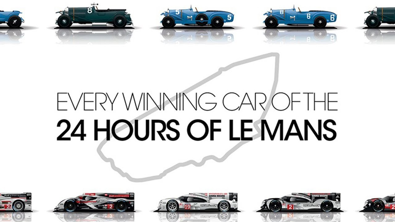 Le Mans Winners Every Winning Car Of The 24 Hours