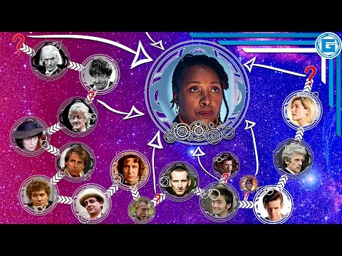"""7 """"Ruth"""" Theories 