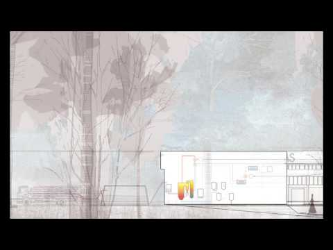 Forest as infr. space - heating plant