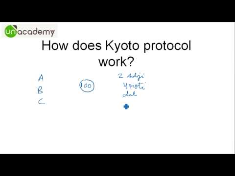 IAS Preparation to Crack the UPSC Examinations : Part 33 - Kyoto Protocol