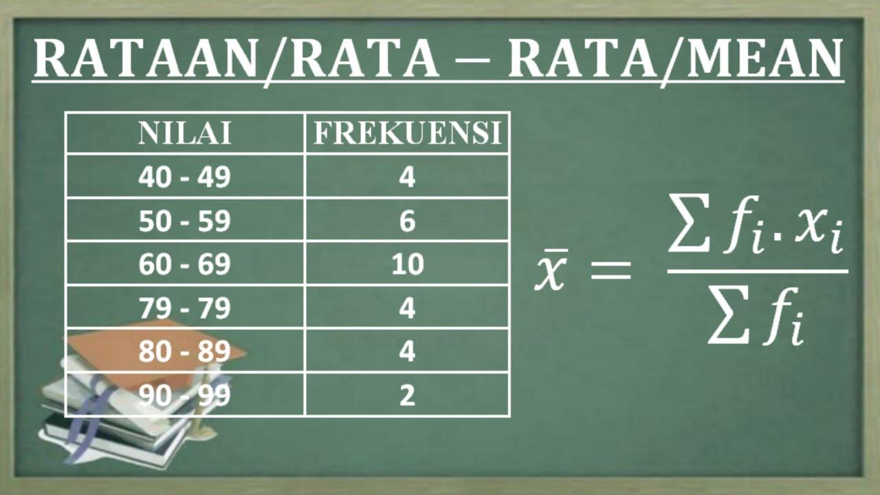 Modus digunakan untuk gejala gejala. Statistika Cara Menentukan Rata Rata Rataan Mean Data Kelompok Youtube