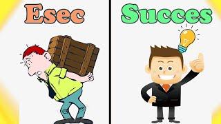 Ce e NECESAR pentru a atinge SUCCESUL - Ganduri catre sine Insusi