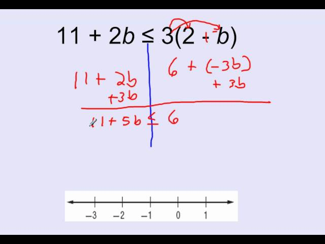 25 Solving Inequalities With Variables On Both Sides Lessons