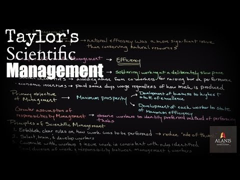 Episode 143: Frederick Winslow Taylor's Scientific Management