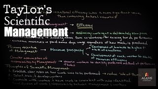 Frederick Winslow Taylor's Scientific Management