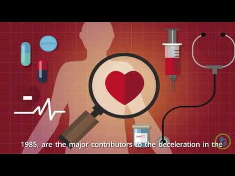 Heart Disease and Stroke Cases Are Not Reducing