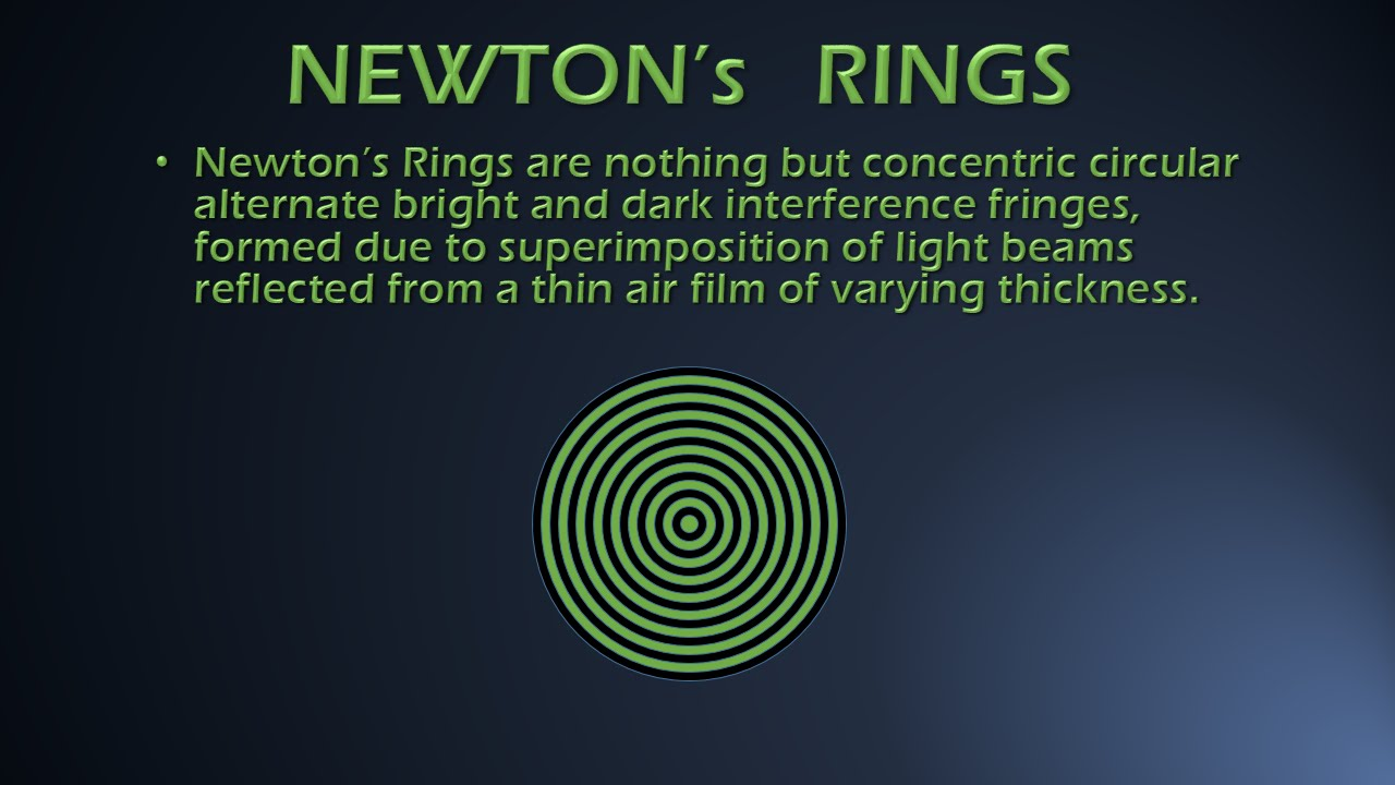 Interference Rings
