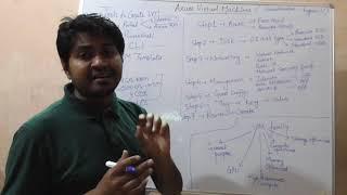 Théorie complète de la Machine Virtuelle | Azure de Microsoft Tutoriel pour les débutants | AZ-103 conférences
