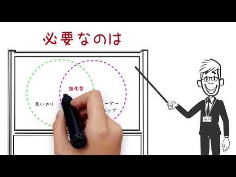 ビジネスアニメーション動画を制作いたします やはい、安い、分かりやすい!シンプルなアニメーション動画!