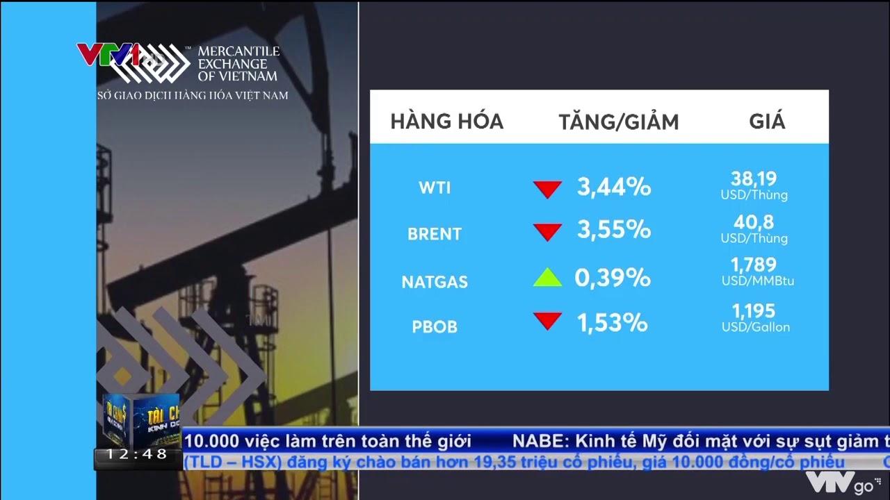 Bản tin TCKD 09/06/2020: Giá Dầu thô thế giới quay đầu giảm mạnh   MXV