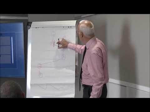 Andrew Harvey Explains The Bridging Technique