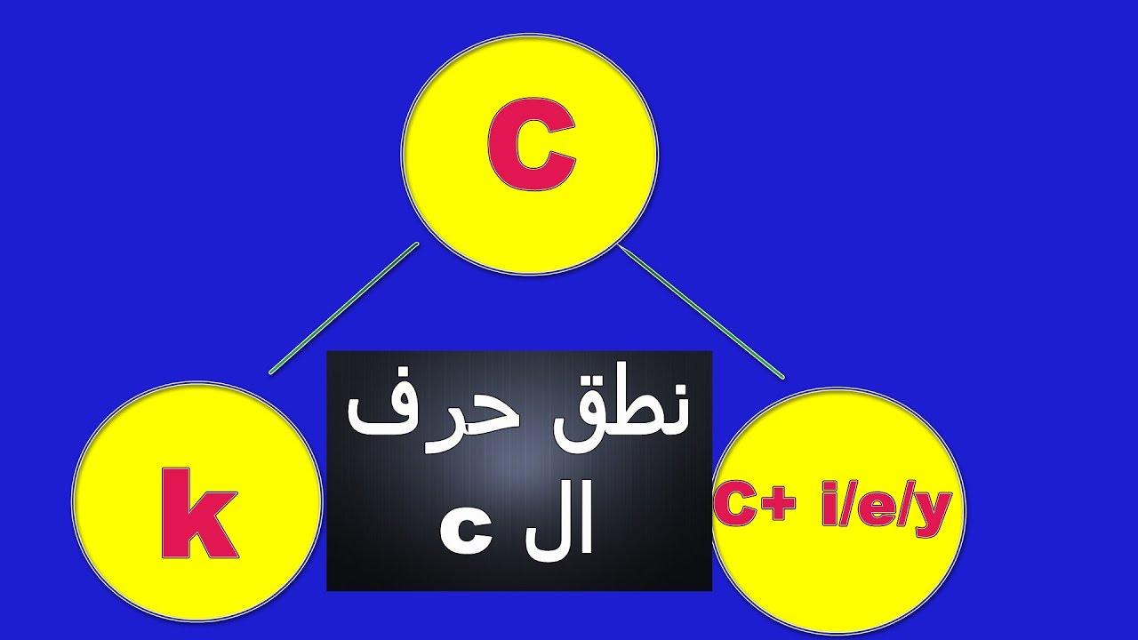 نطق حرف c في اللغة الانجليزية - YouTube