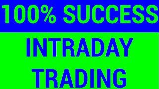 100% Success - 7 Learnings from Day Trading Analysis | HINDI