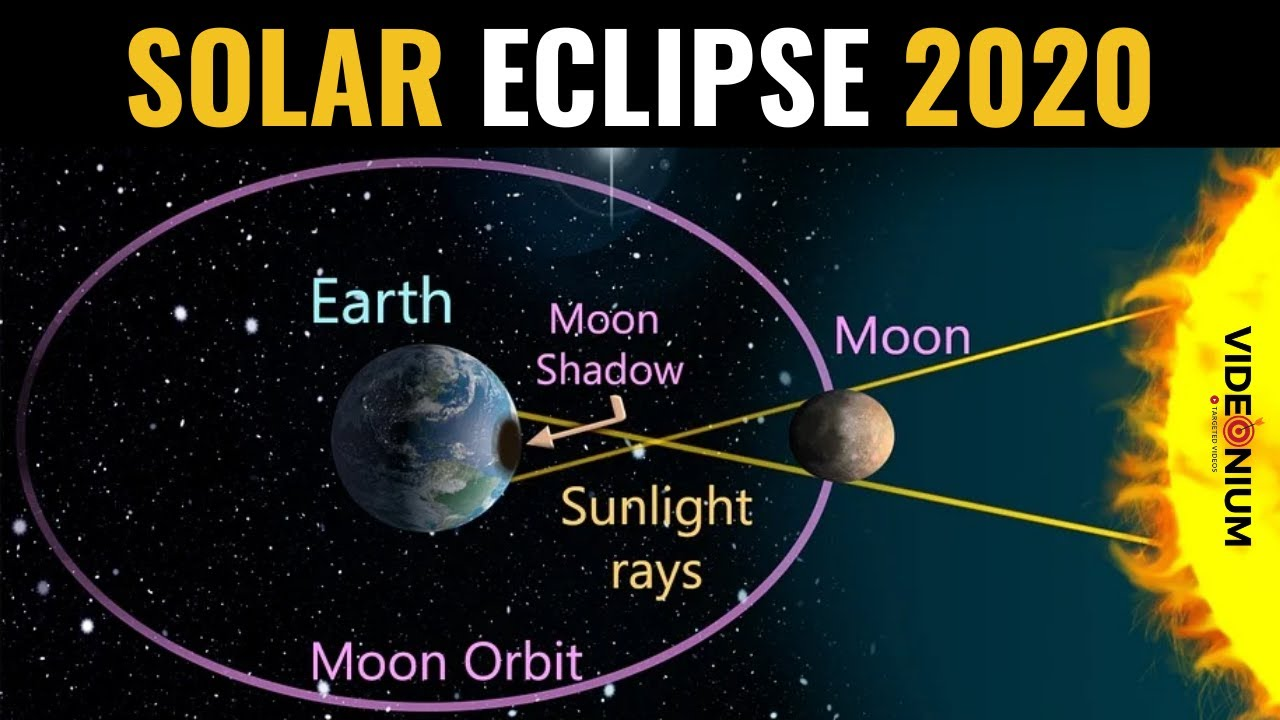 The 'ring of fire' solar eclipse of 2020 occurs Sunday. Here's how to ...