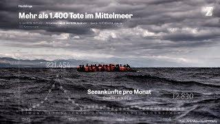 Fluchtroute Mittelmeer: Das Sterben geht weiter