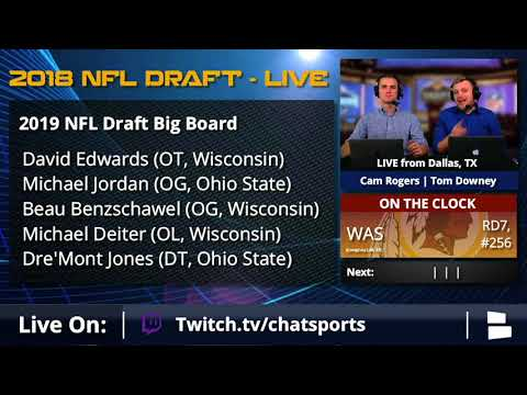 The Top Prospects In The 2019 NFL Draft
