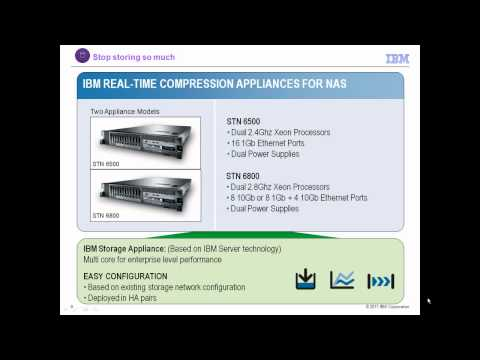 IBM Real-time Compression Product Overview