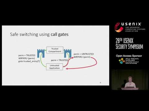 USENIX Security '19 - ERIM: Secure, Efficient In-process Isolation With Protection Keys (MPK)