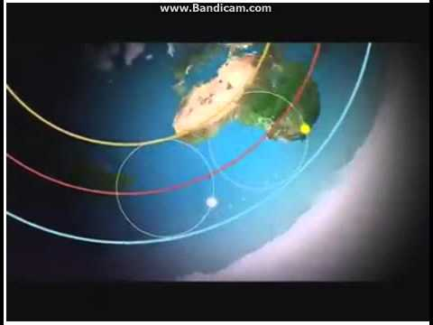 Flat Earth - Eclipse explained