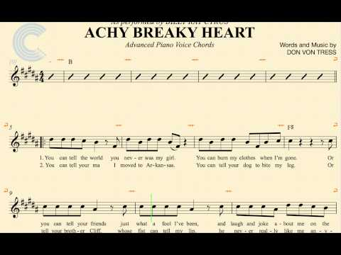 Trumpet - Achy Breaky Heart - Billy Ray Cyrus - Sheet Music, Chords, & Vocals