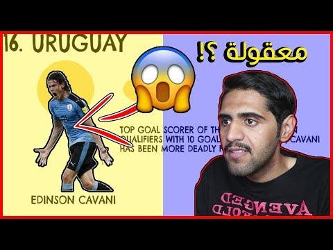 افضل لاعب في كل منتخب في كأس العالم 🏆 - تتوقعون من الافضل في المنتخبات العربية ؟ 🇪🇬🇹🇳🇸🇦🇲🇦