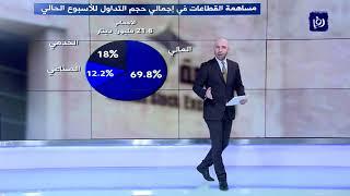 أداء بورصة عمّان الأسبوعي - (14-2-2019)