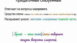 Придаточные сказуемые (9 класс, видеоурок-презентация)