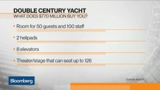World's Largest Yacht Will Cost $770 Million