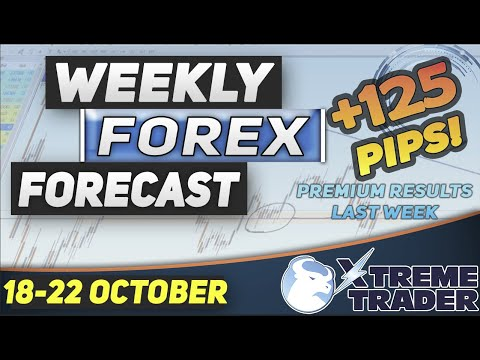 ✅ Weekly Forex Forecast 18 – 22 October