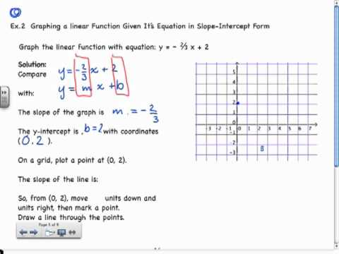 linear function slope intercept form  100.100 Slope-Intercept Form of the Equation for a Linear Function (Part 10)