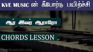 Tamil Christian Songs Keyboard Chords Notes- New