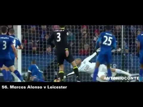Ronaldo 2009 Champions League Final