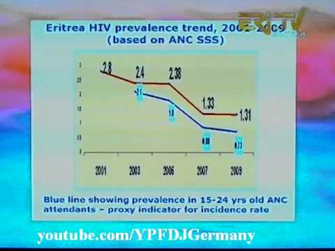 Eritrean Development of Health Care in the last 20 years - Eritrea TV