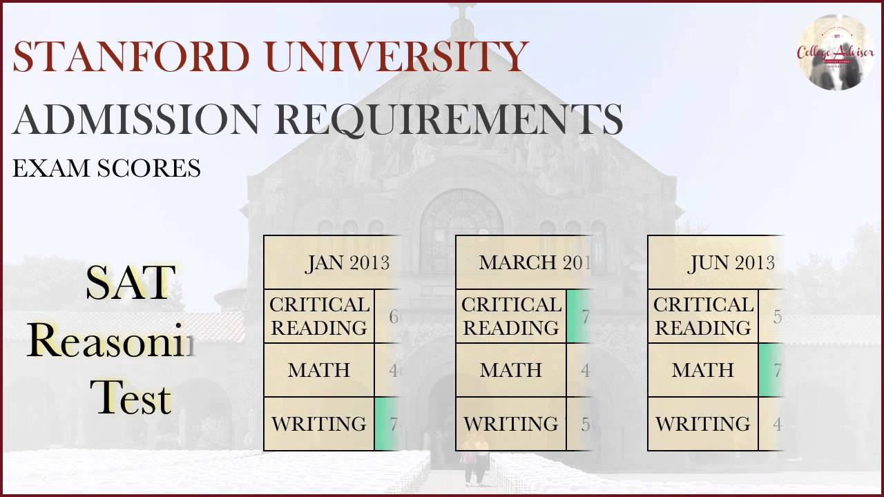 stanford university admission application requirements stanford university admission application requirements