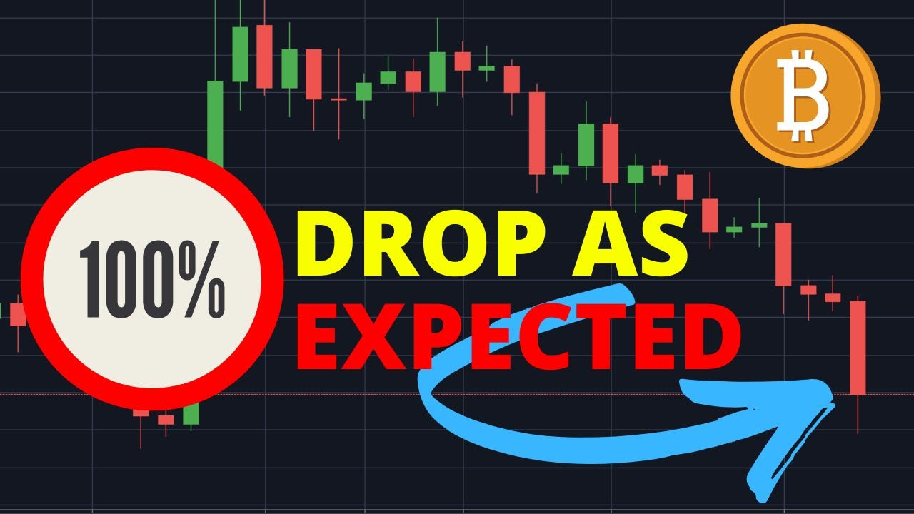 Bitcoin Price Drop Prediction Analysis Today