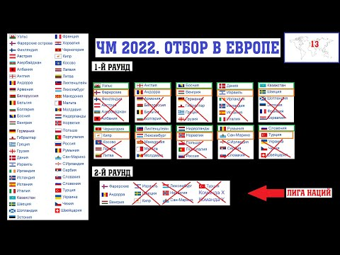 Чемпионат мира по футболу 2022. Отбор на разных континентах? Где самая жесткая квалификация?